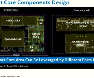 Платформа Intel Apollo Lake появится во II полугодии 2016