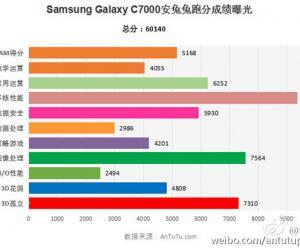 Samsung Galaxy C7 получит чипсет Snapdragon 625 с 4 ГБ ОЗУ