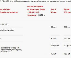 Cпекулянты поломали дешевый роуминг украинского Vodafone