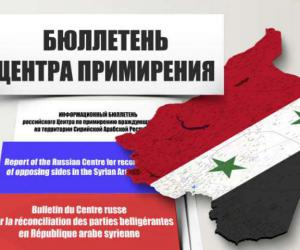 Российский Центр примирения о ситуации в Сирии